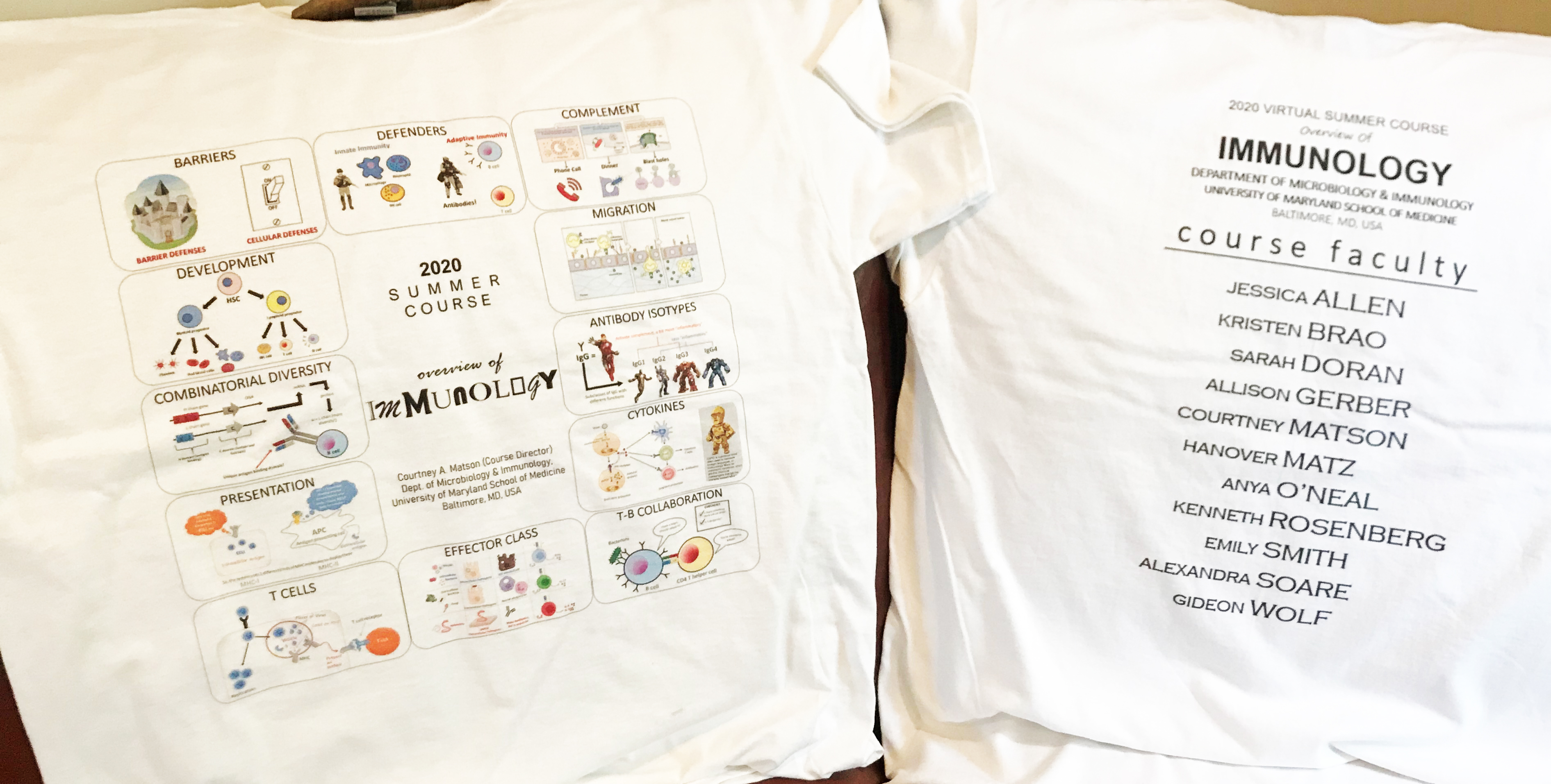 Tshirt Front & Back